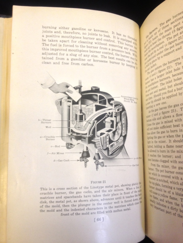 Linotype manual
